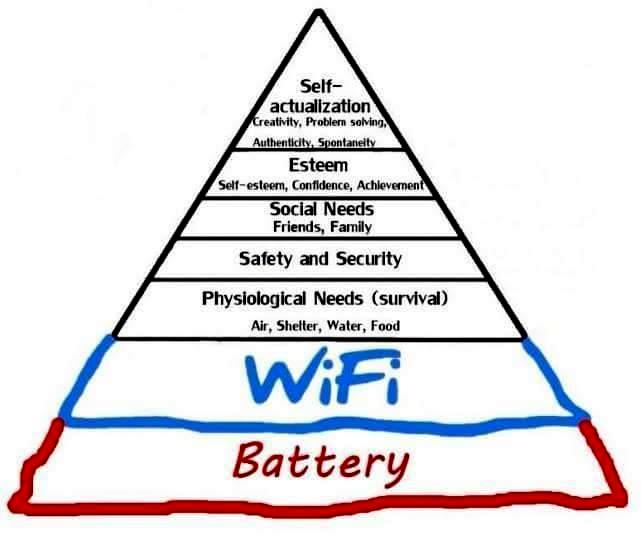 maslows-hierarchy-of-needs-2015-theflyingtortoise